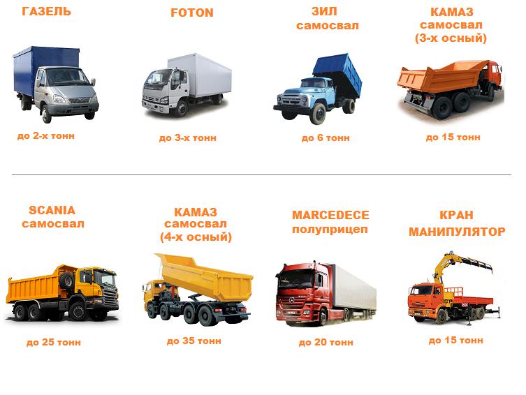 Стройматериалы с доставкой по Харькову и Украине