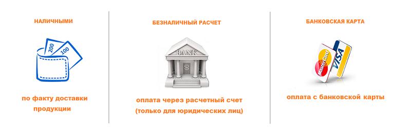 Способы покупки и оплаты строительных материалов в Харькове и Украине на сайте Дом Кирпича