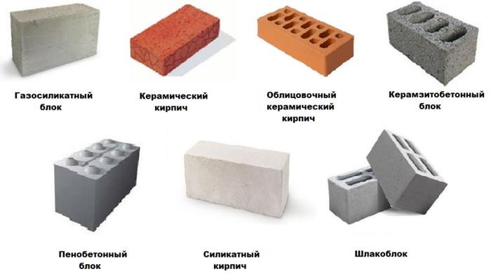 разновидности кирпича
