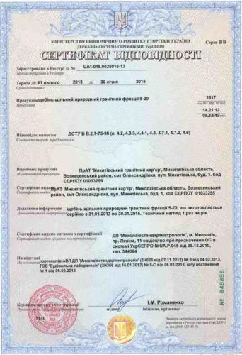 Сертификаты на щебень